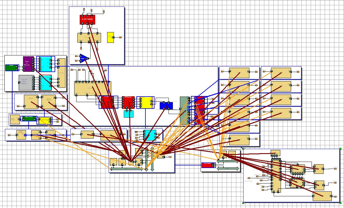 SLIP Group C : Platform Development